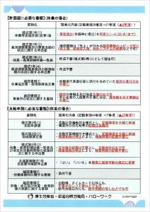 雇用調整助成金の申請書簡素化2